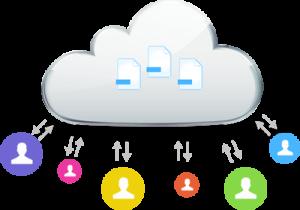 iBard24 współpraca w chmurze