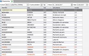 enova365 lista pracowników
