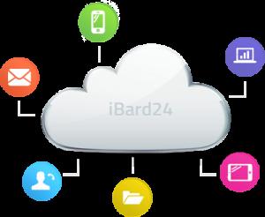 iBard24 funkcje biznesowe